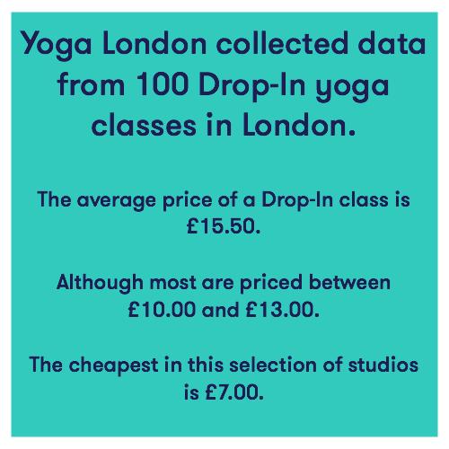 yoga-in-london-price-of-drop-in-class